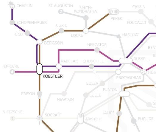Les philosophes dans le métro. La croisée des chemins.