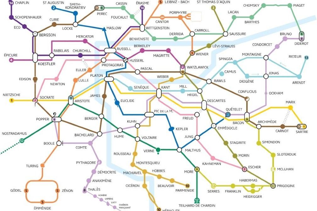 Carte des philosophes dans le métro